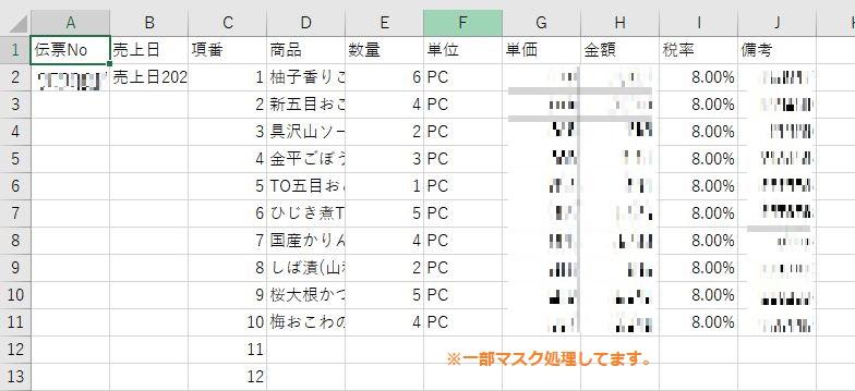 Excelで内容を確認